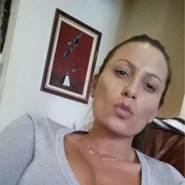 sandylynn900's profile photo