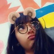 nicolee428310's profile photo