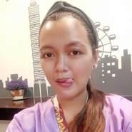 rinai54's profile photo