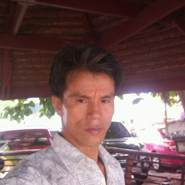 userqar1976's profile photo