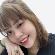ngp024's profile photo