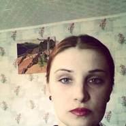zhenyam512777's profile photo