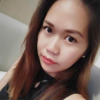 bethzzl_Bukidnon_Single_Female