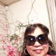 ermelitar's profile photo