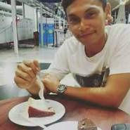 faizs64's profile photo