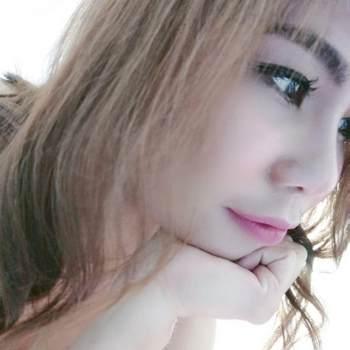 userwnx83547_Masqat_Single_Female