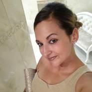 danielle_chauveau's profile photo