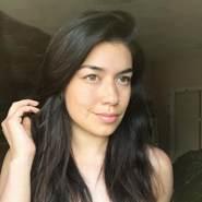 byowwcqohmaigzrj's profile photo