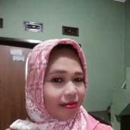 dewi649's profile photo