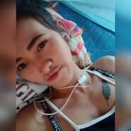 niphawanp's profile photo