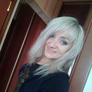 natalyak254385's profile photo
