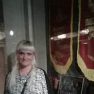 lyudmilar898485's profile photo