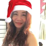 teresitau's profile photo
