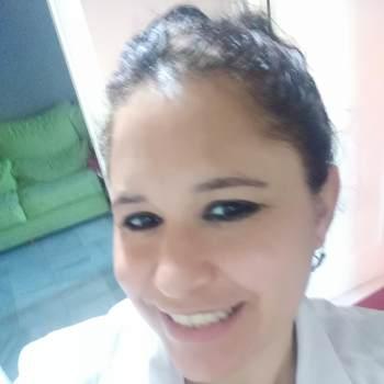 zara332_Andalucia_Solteiro(a)_Feminino