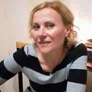 danap42's profile photo