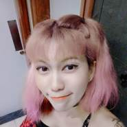 userakz83021's profile photo