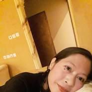 estrellitat83102's profile photo