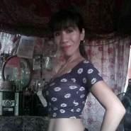 corazont489824's profile photo