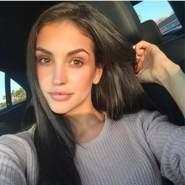 danille163141's profile photo