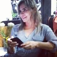 magalyc866019's profile photo
