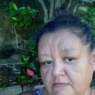 marisar816742's profile photo