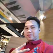 reyn031's profile photo