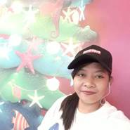 sugiartir's profile photo