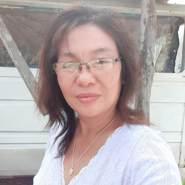 hydzd645's profile photo