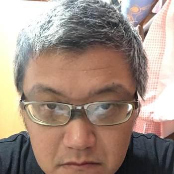 kasiwat3_홍콩, 중국 특별행정구_미혼_남성