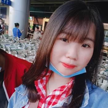 qanhd526_Ho Chi Minh_Célibataire_Femme