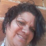 mariaivana's profile photo