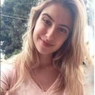 annad61's profile photo