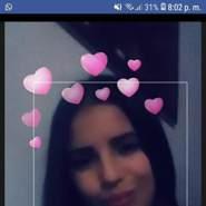andreinah289675's profile photo