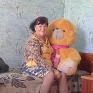 nadezhda645605's profile photo