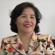 hanysalah0's profile photo