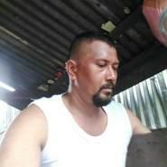 syahroelc's profile photo