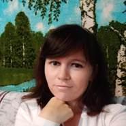 habibrahmanovaaigul1's profile photo