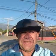 hugop64's profile photo