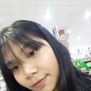 thuyh48's profile photo