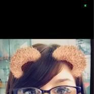shania321's profile photo
