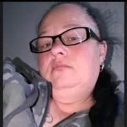 sugarmommy354434's profile photo
