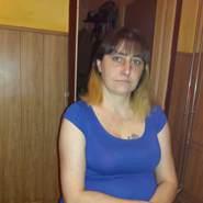 izabelan167228's profile photo