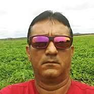 ciceroz's profile photo