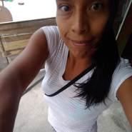 ireneo351698's profile photo
