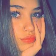 ssd4029's profile photo