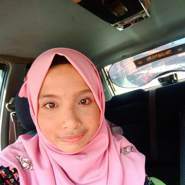 nurhiqmah42734's profile photo