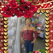 helenas200's profile photo