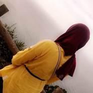 ranoucha14's profile photo