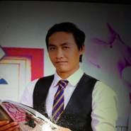 nguyent901847's profile photo