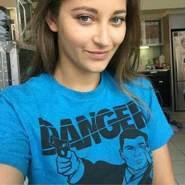 lovinagirl93's profile photo